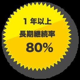 badge02